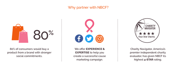 Become a corporate sponsor of National Breast Cancer Foundation to engage customers, inspire employees, & build trust.
