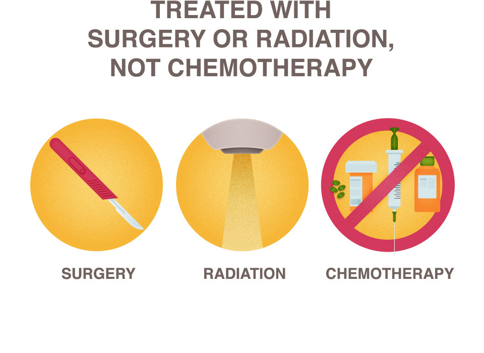 Breast cancer radiation success