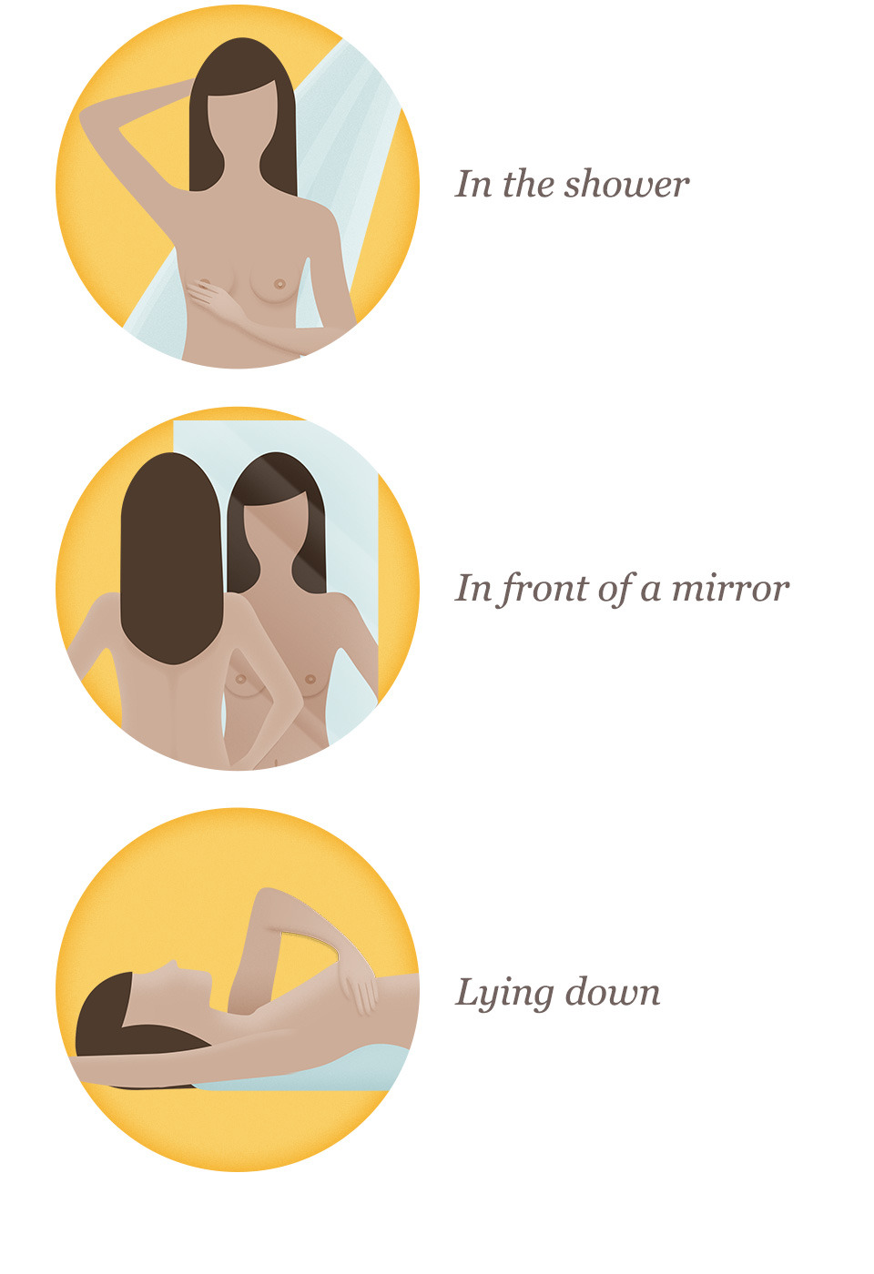 pregnanacy during self Breast exams