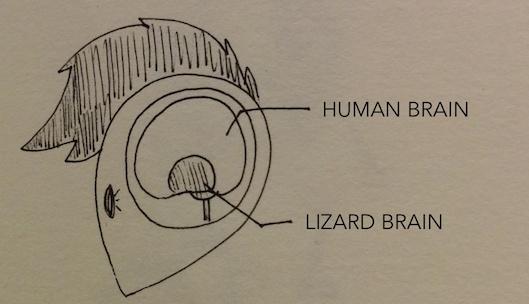 PIC - human/lizard brain