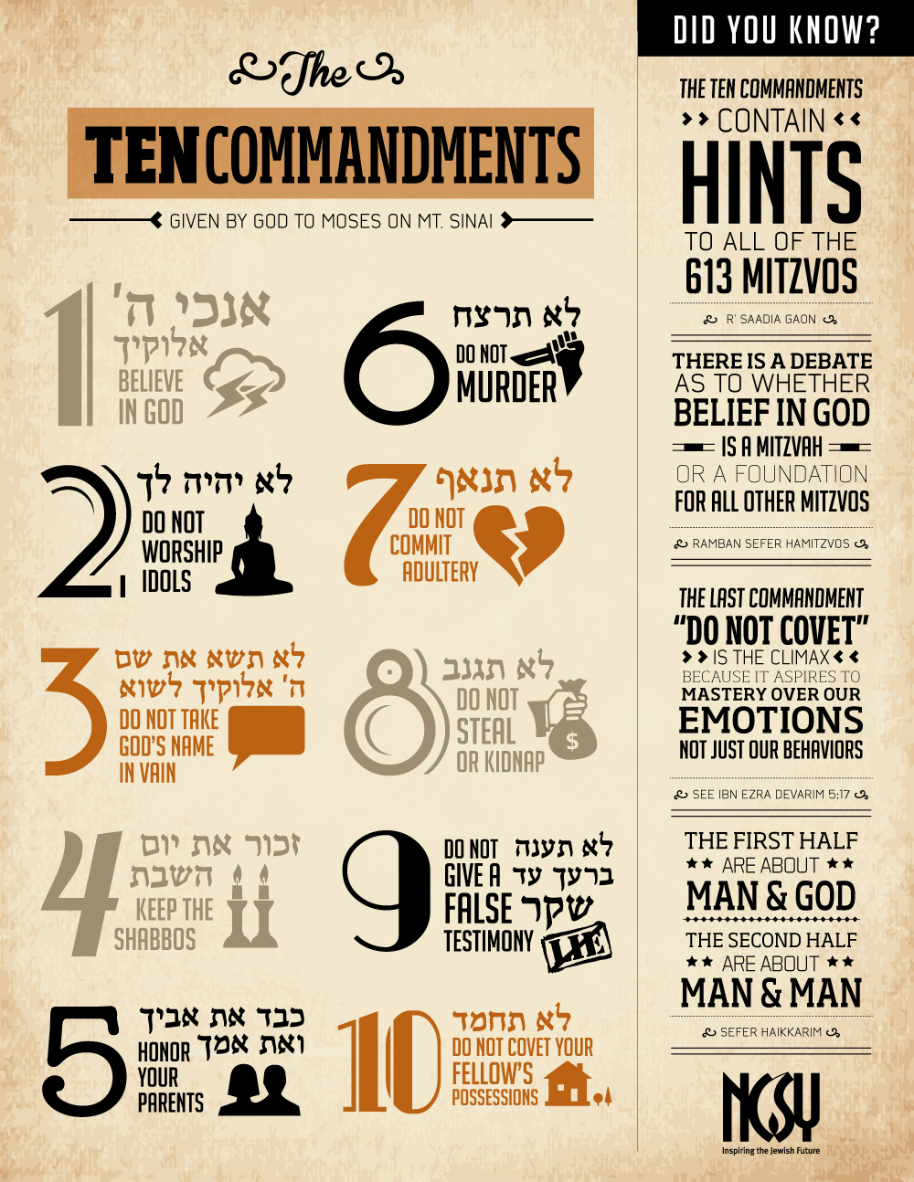 ten commandments infographic