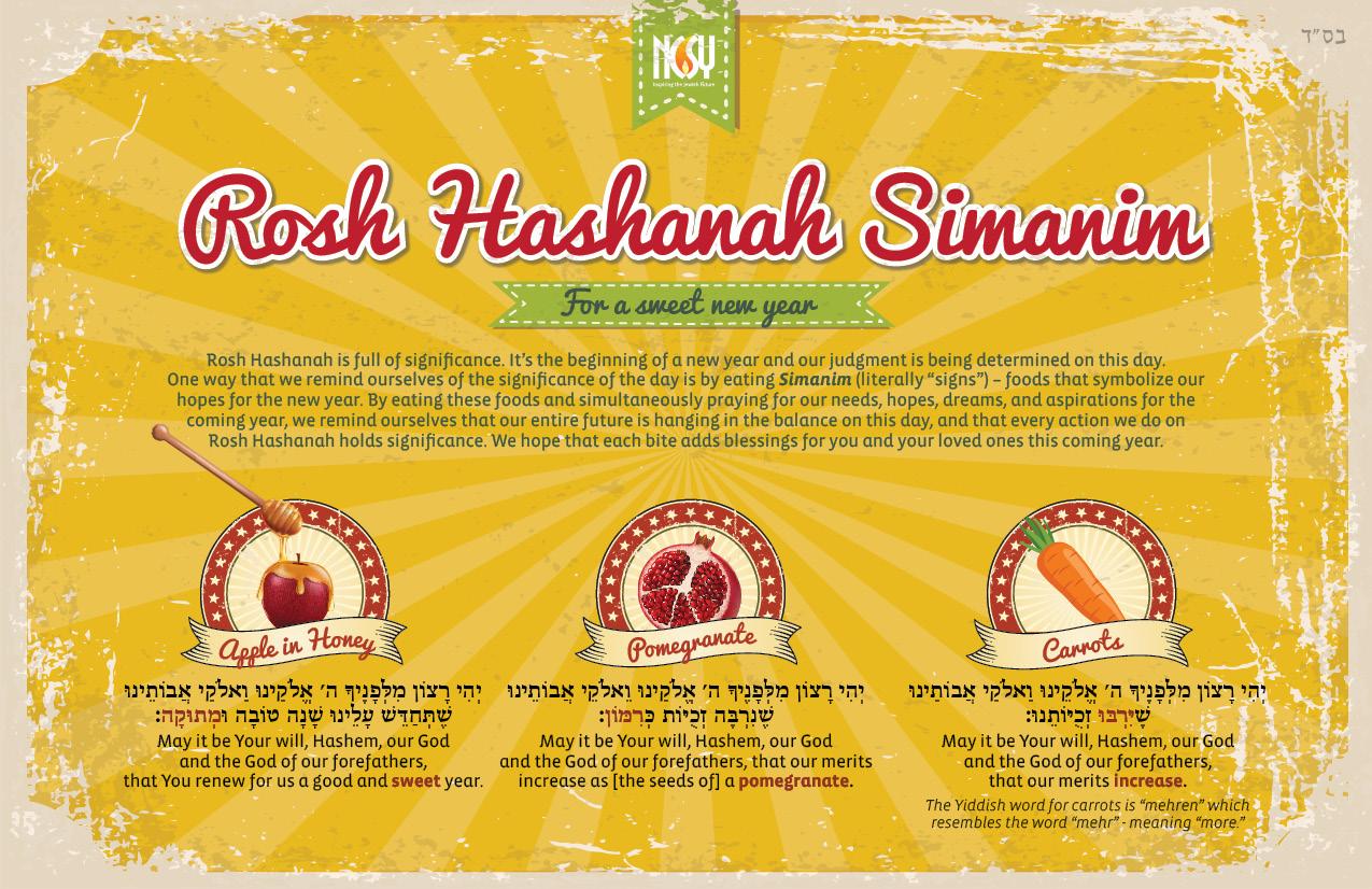 Rosh Hashanah Simanim Card