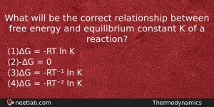 What will be the correct relationship between free energy