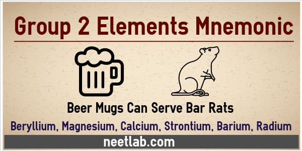 Group 2 Elements Mnemonic Beer Mugs Can Serve Bar Rats
