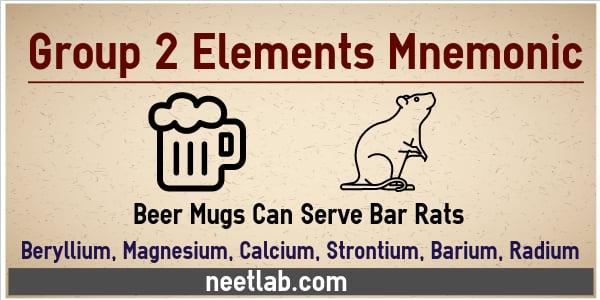 Group 2 Elements Mnemonic Neet Lab