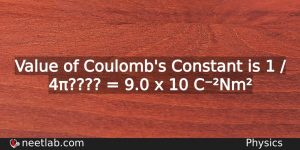 Coulombs Constant Physics