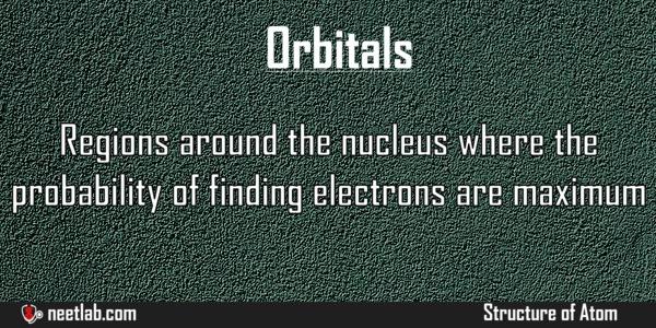 Orbitals Structure Of Atom Explanation
