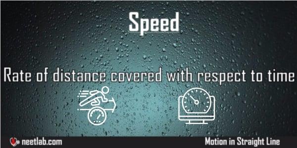 Understand What Is Speed