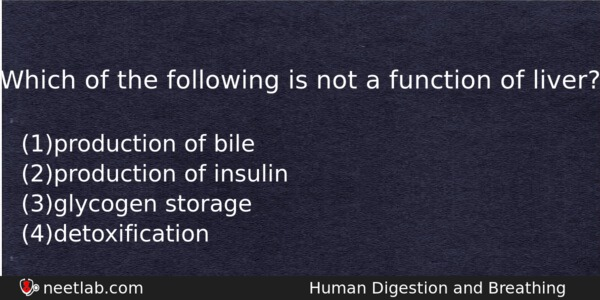 Which of the following is not a function of liver? - NEET Lab