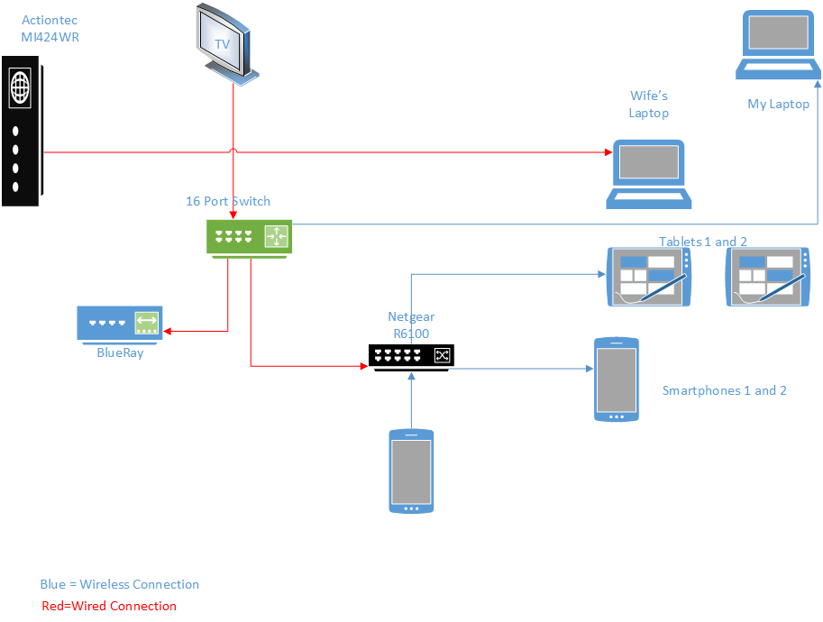 wireless overload and slow lan internet network security neowin post 160102 0 42363800 1426220600 png