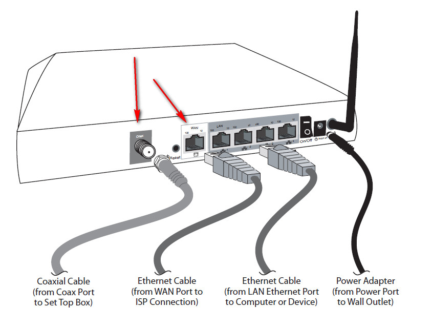 okay i need some help all this router modem fios business post 14624 12836020268077 jpg