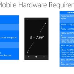 windows_10_for_phones_hardware_reqs.jpg