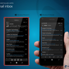Inbox view in Mail (WP8.1) / Outlook Mail (W10M)