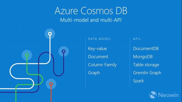 Microsoft announces MySQL and PostgreSQL Azure services and Azure