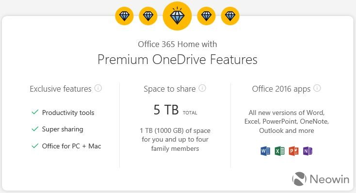 Microsoft quietly adds Expiring Links feature for OneDrive