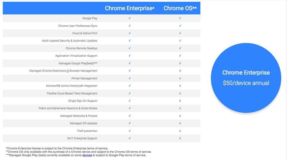 google announces chrome enterprise with microsoft active directory