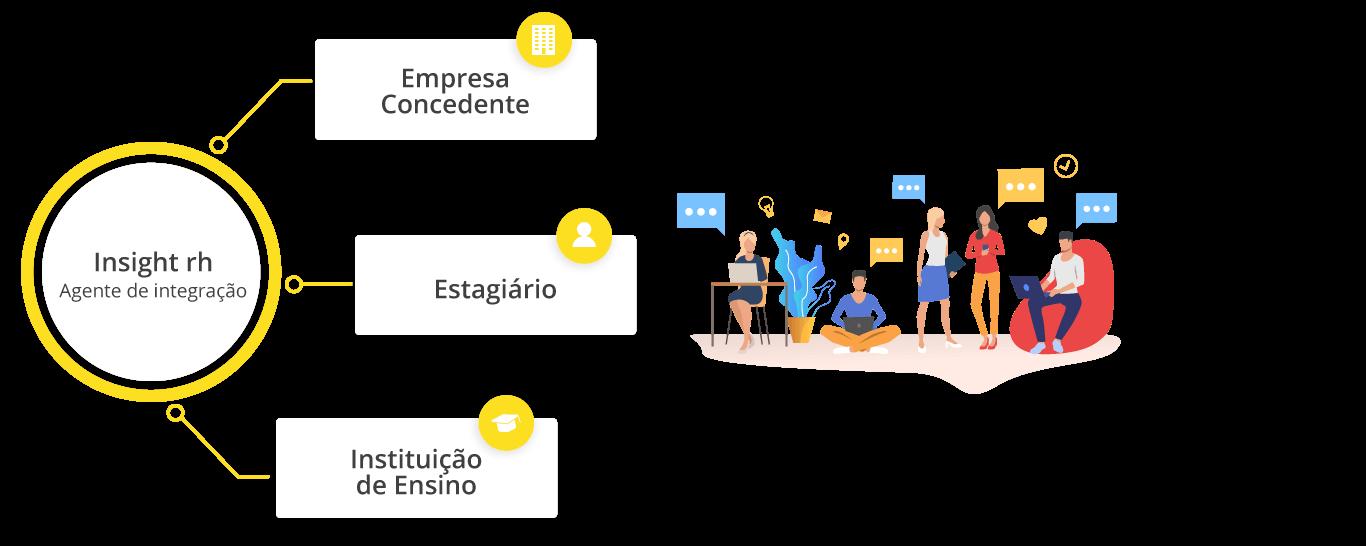 agente-de-integração-intermediação-de-estágio-rh