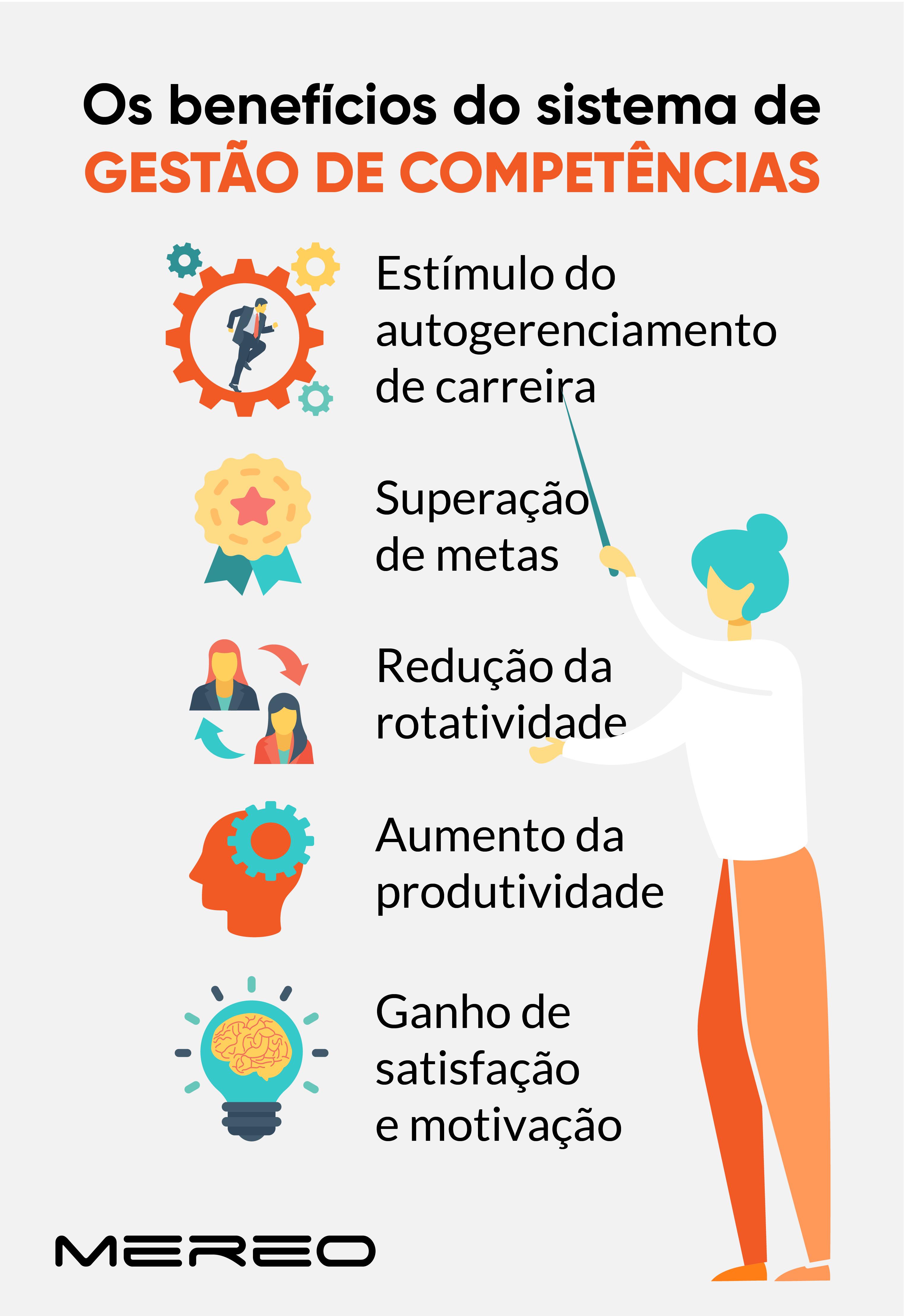 beneficios_gestao_de_competencias