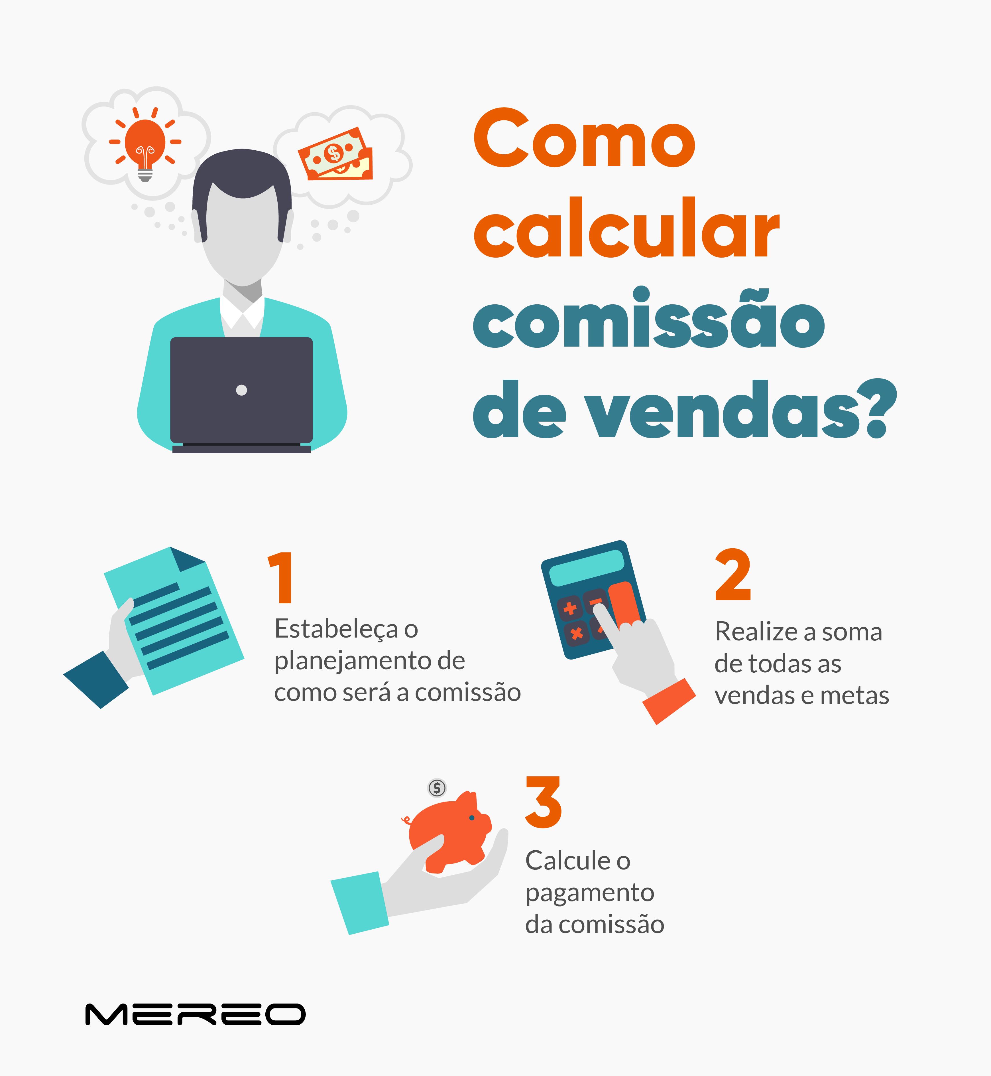 como_calcular_a_comissao_de_vendas
