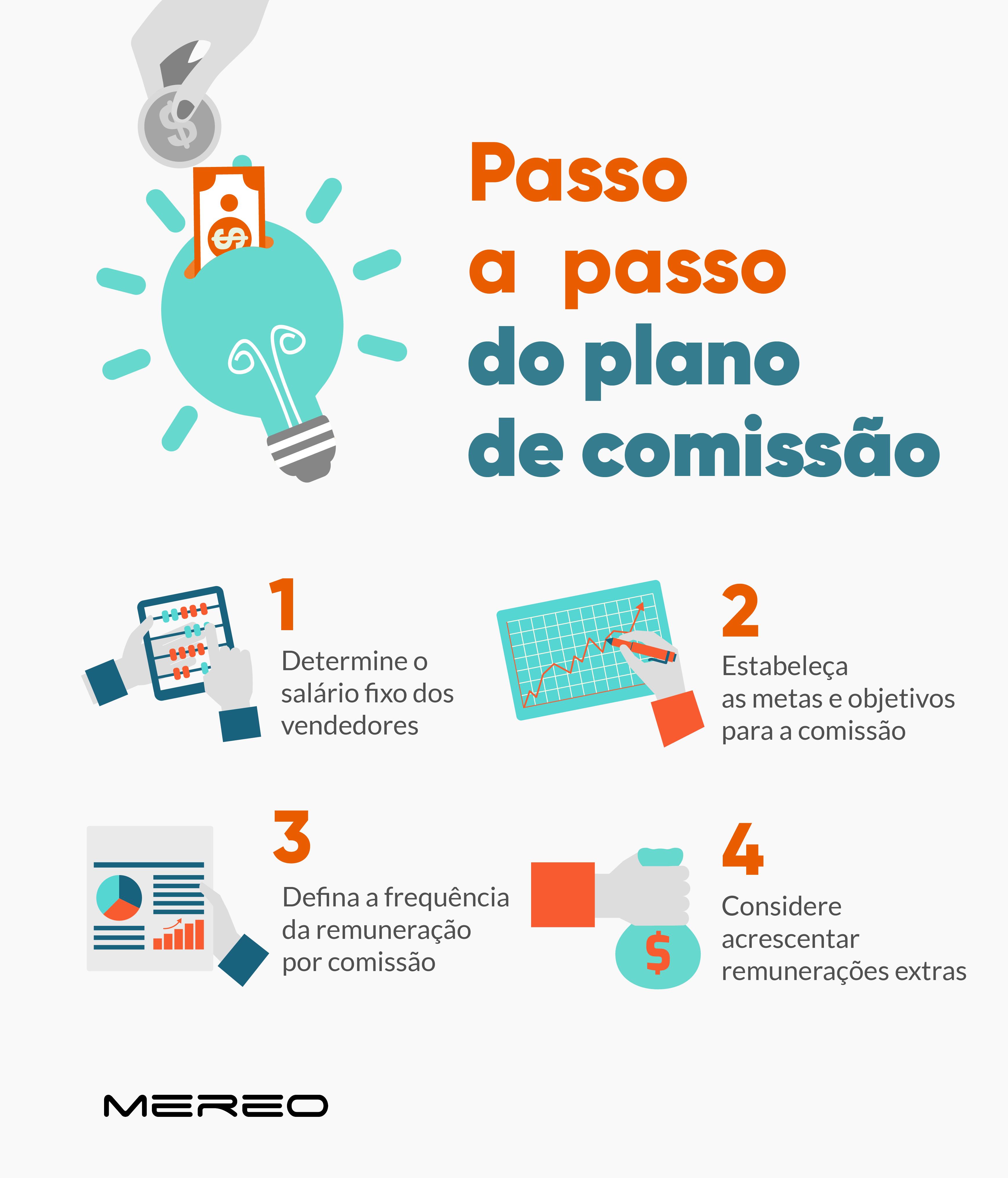 passo_a_passo_plano_de_comissao