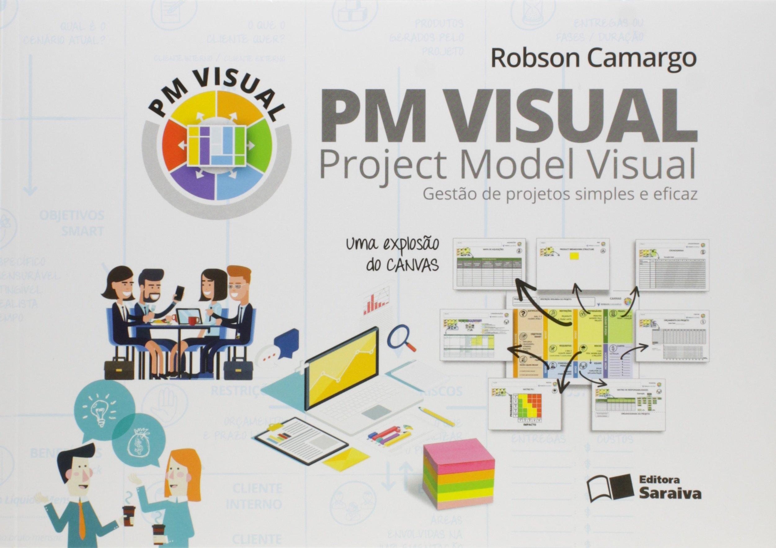 pm visual