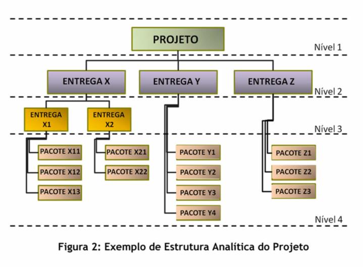 projeto entrega 1