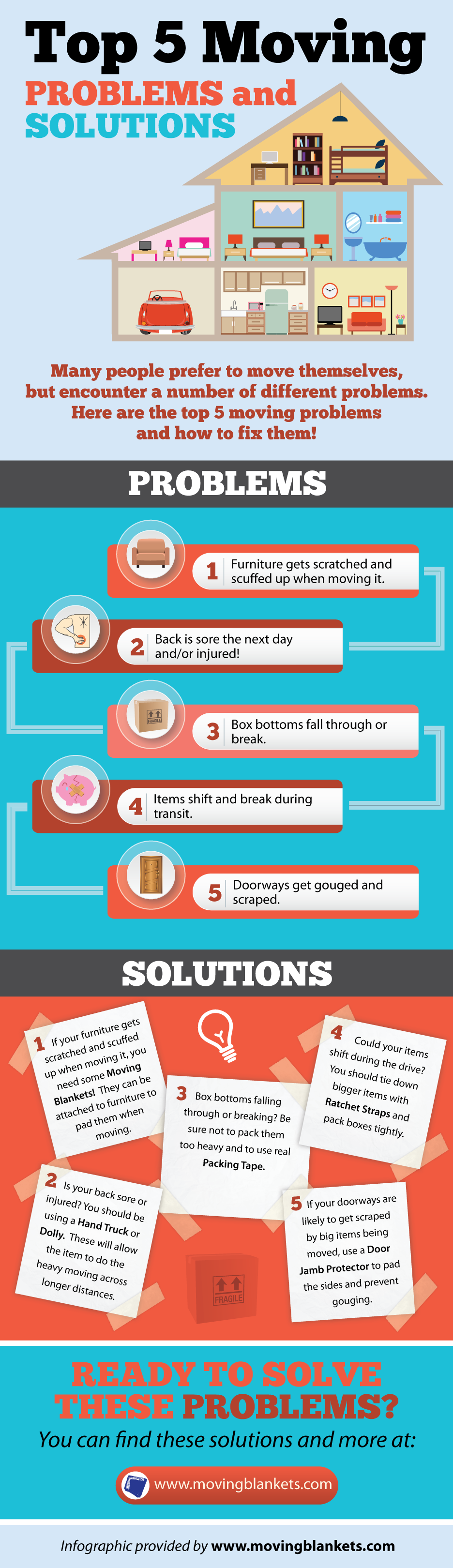 Top 5 Moving Problems and Solutions Infographic