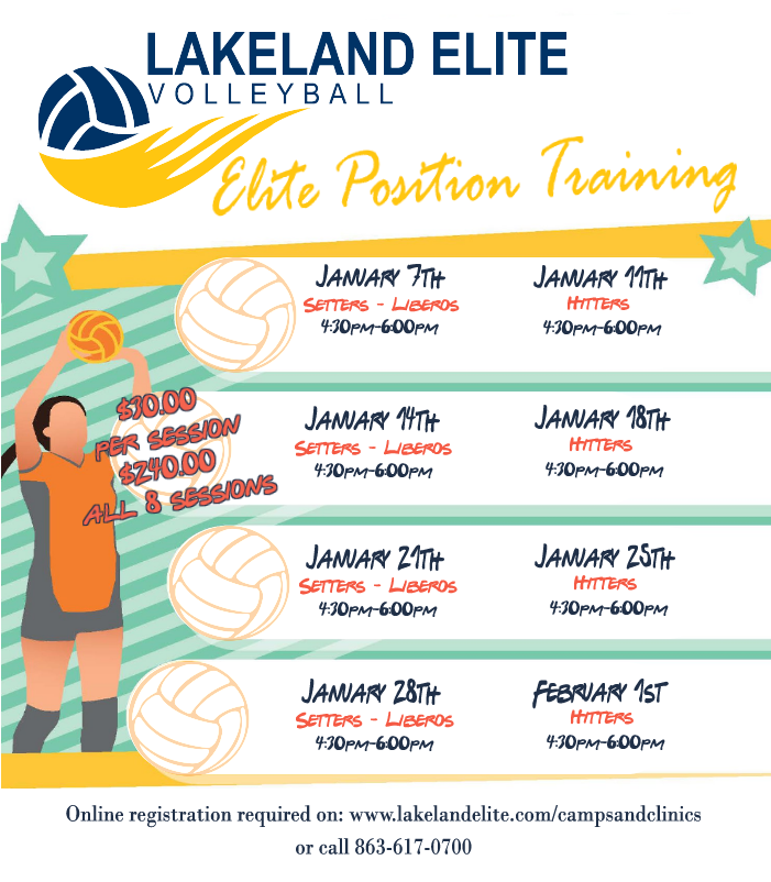 Elite position training