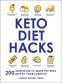 Cover Image: Keto Diet Hacks