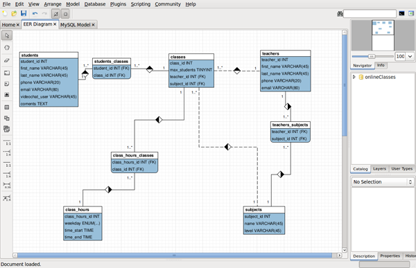 Visual database creation with mysql workbench drawing relationships ccuart Image collections