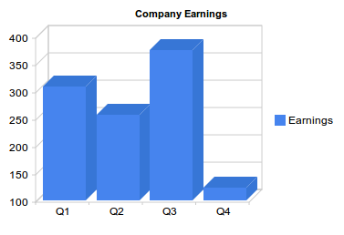 Graphs with google chart tools introducing events ccuart Gallery