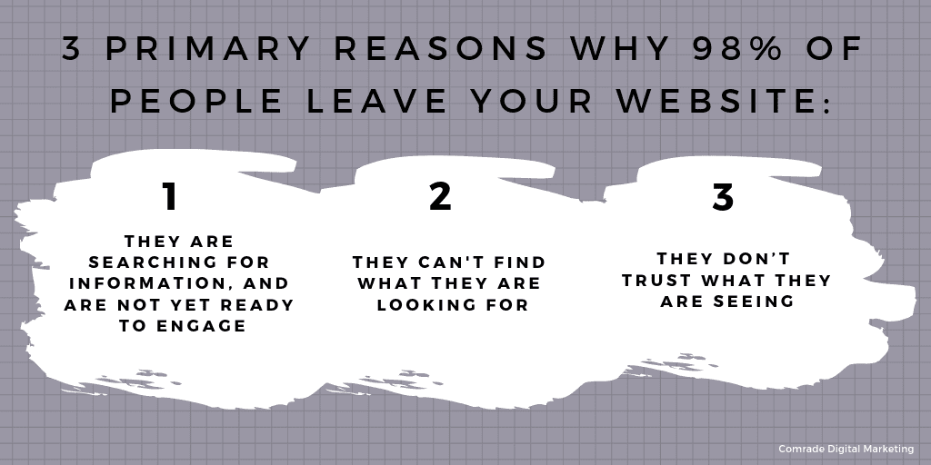why people leave your website