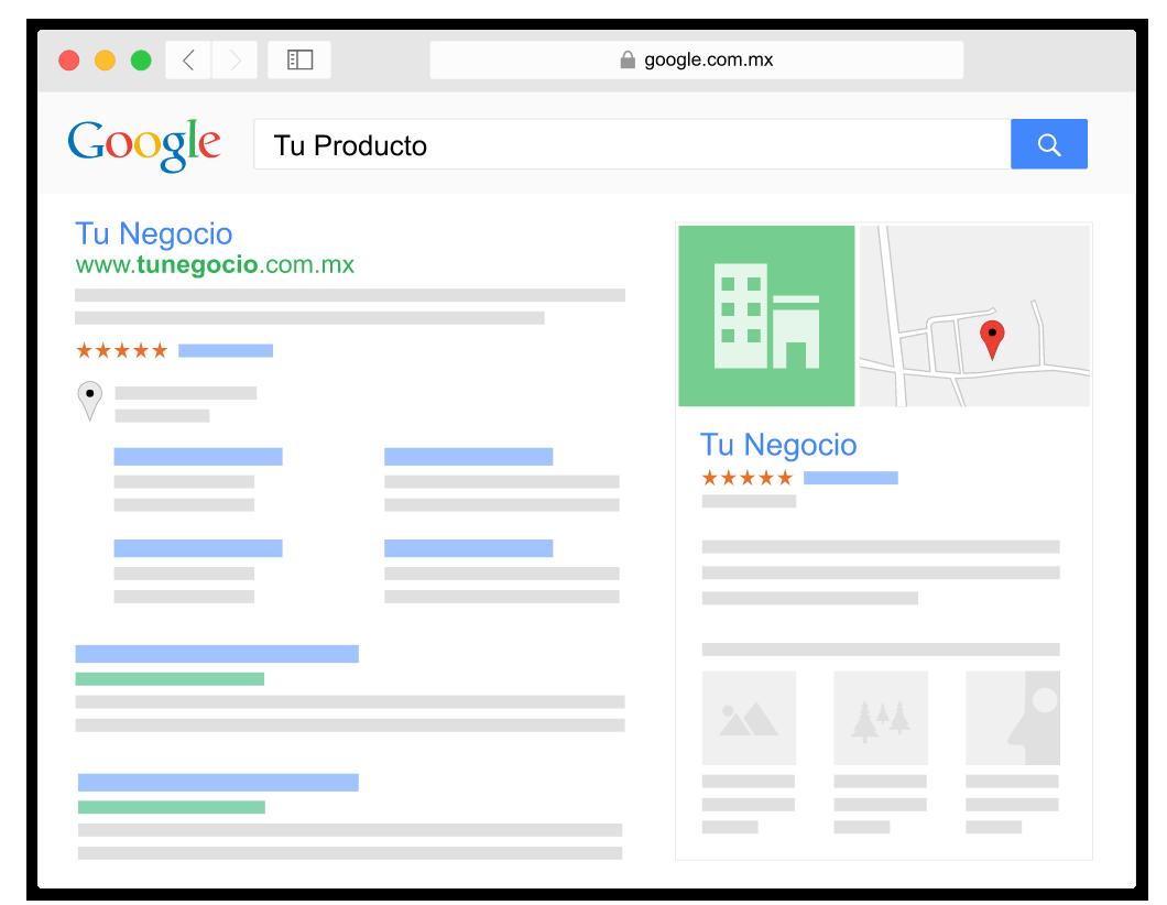 Google Ads y Campañas Pay Per Click -