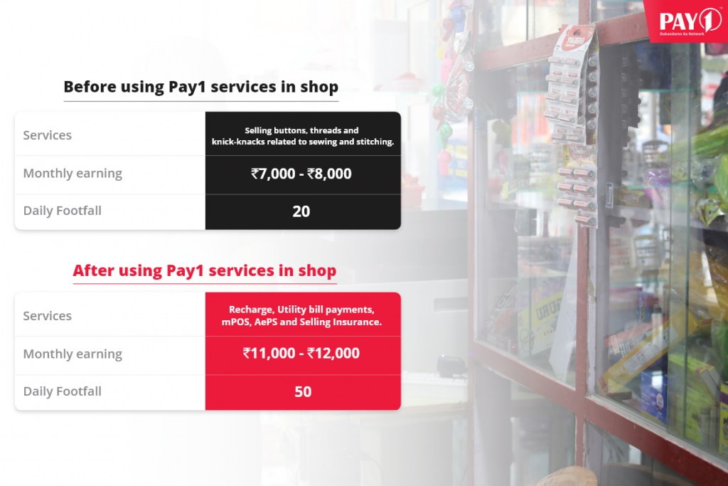 Pay1 Retailer Story – Sonali Garud – Pay1 Merchant | Blog