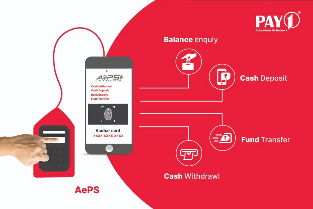 What is the Aadhaar Enabled Payment System (AePS)