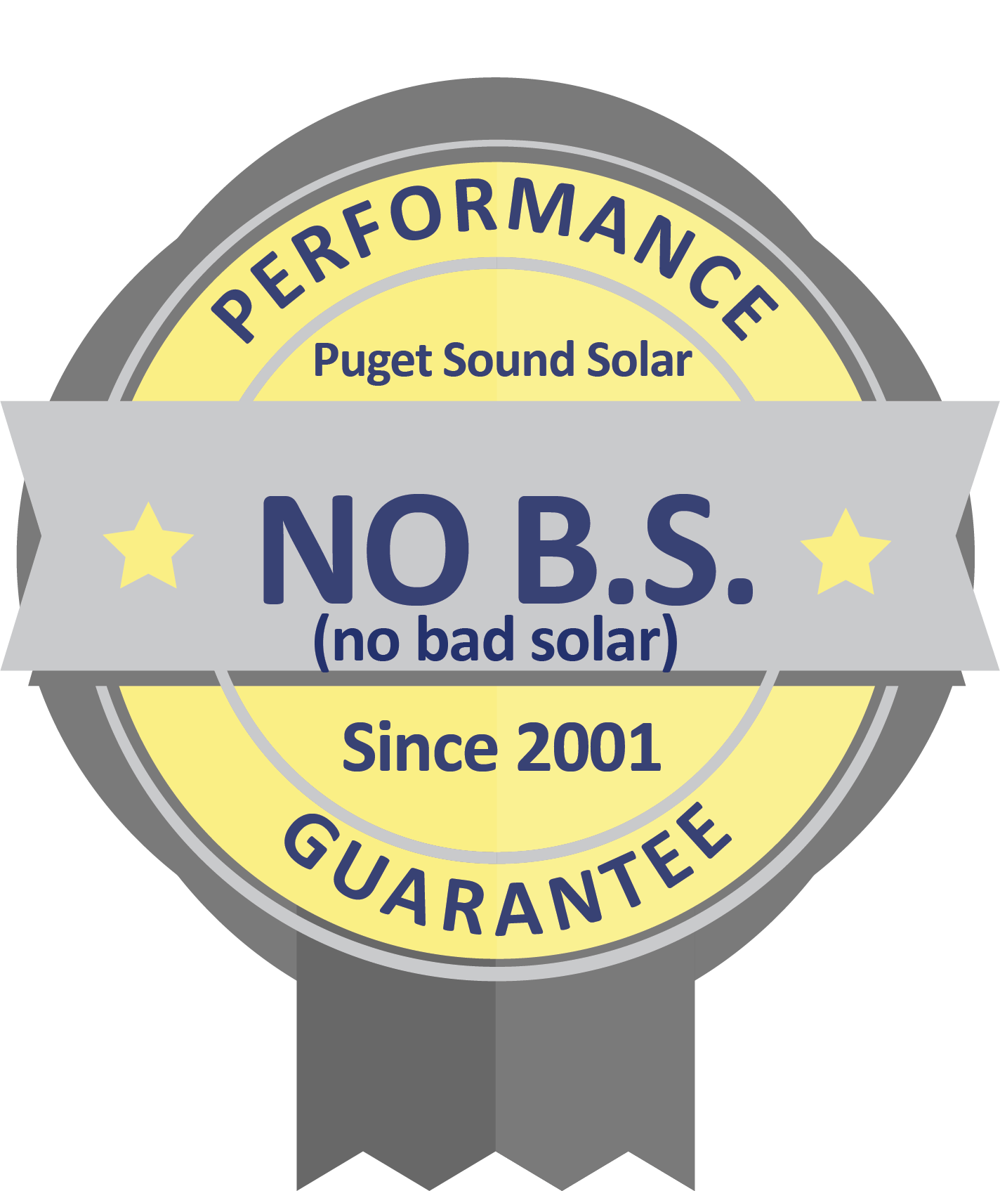 Puget Sound Solar 10-Year Performance Guarantee