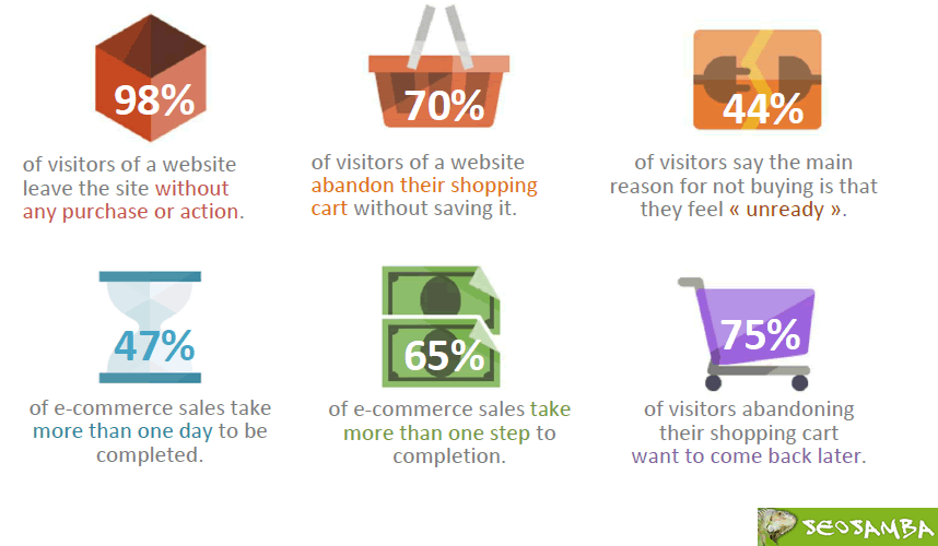 e-commerse-stats