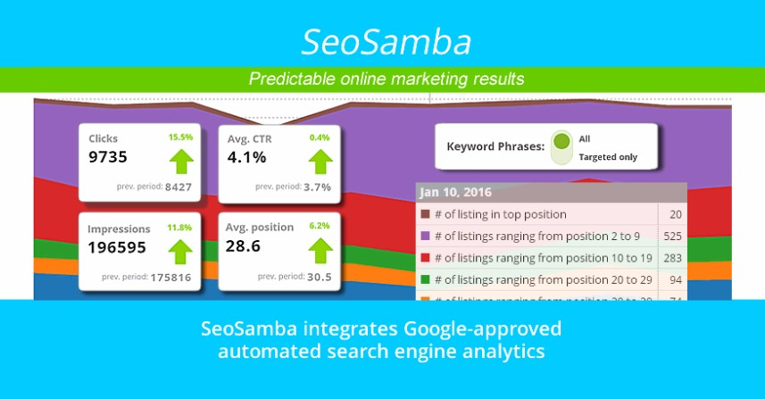 03052016 camden de online marketing specialist seosamba announces immediate release of advanced google search rankings analytics within its flagship - Online Marketing Specialist