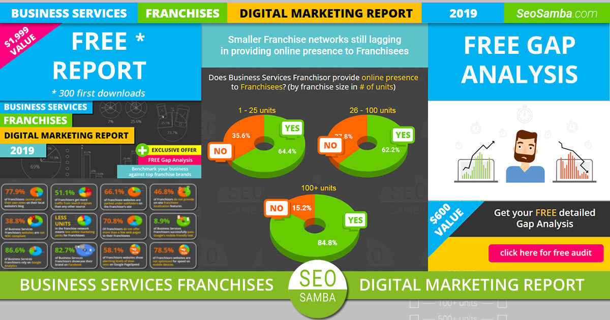 Download your Top Business Services Franchises Digital Marketing Report 2019
