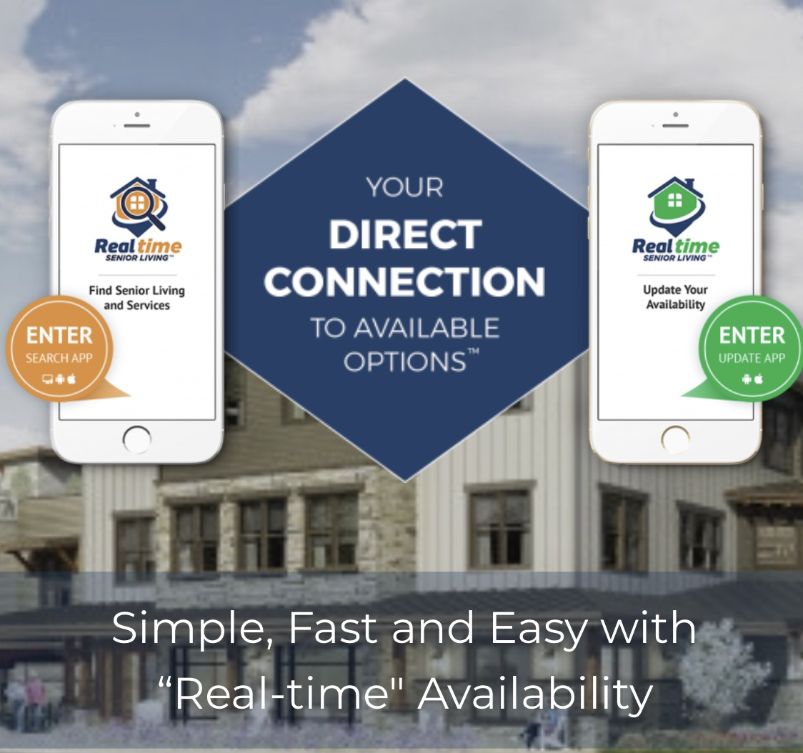 Your Direct Connection to Available Options