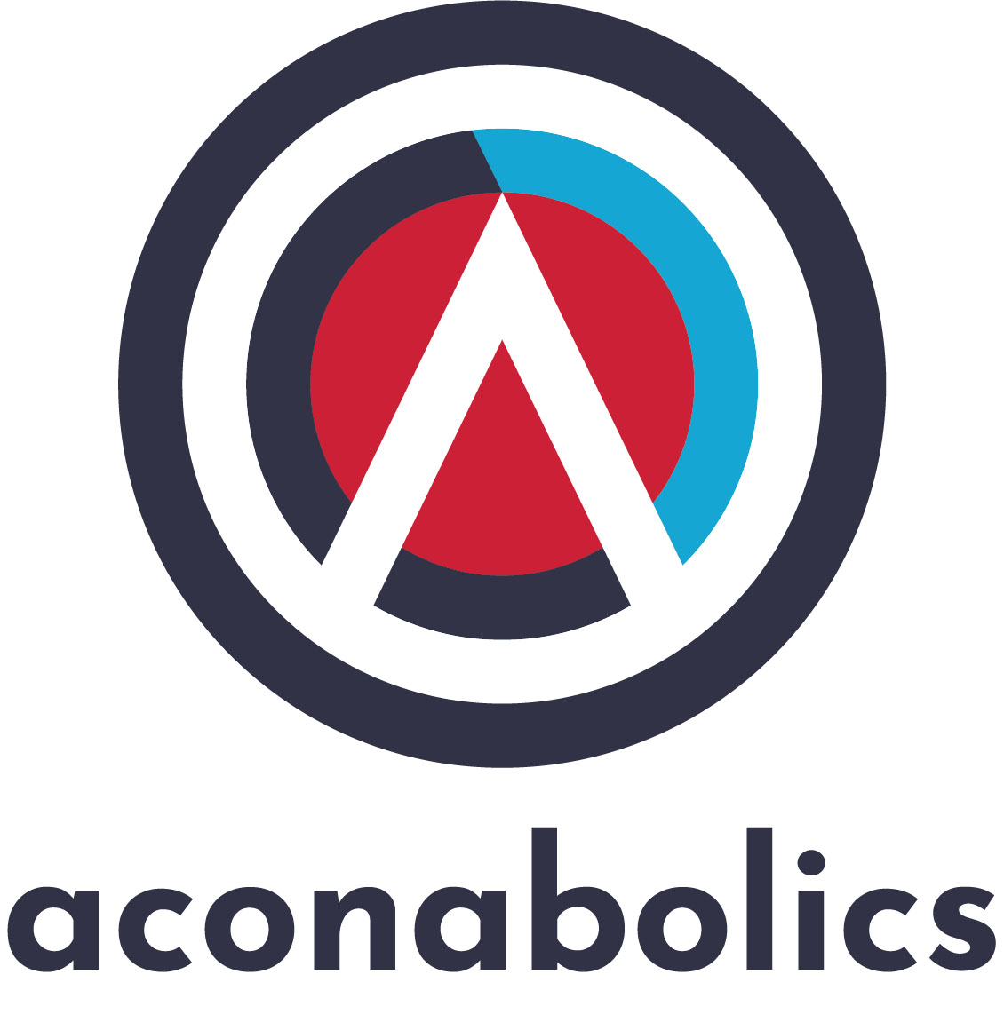 The Aconabolics logo
