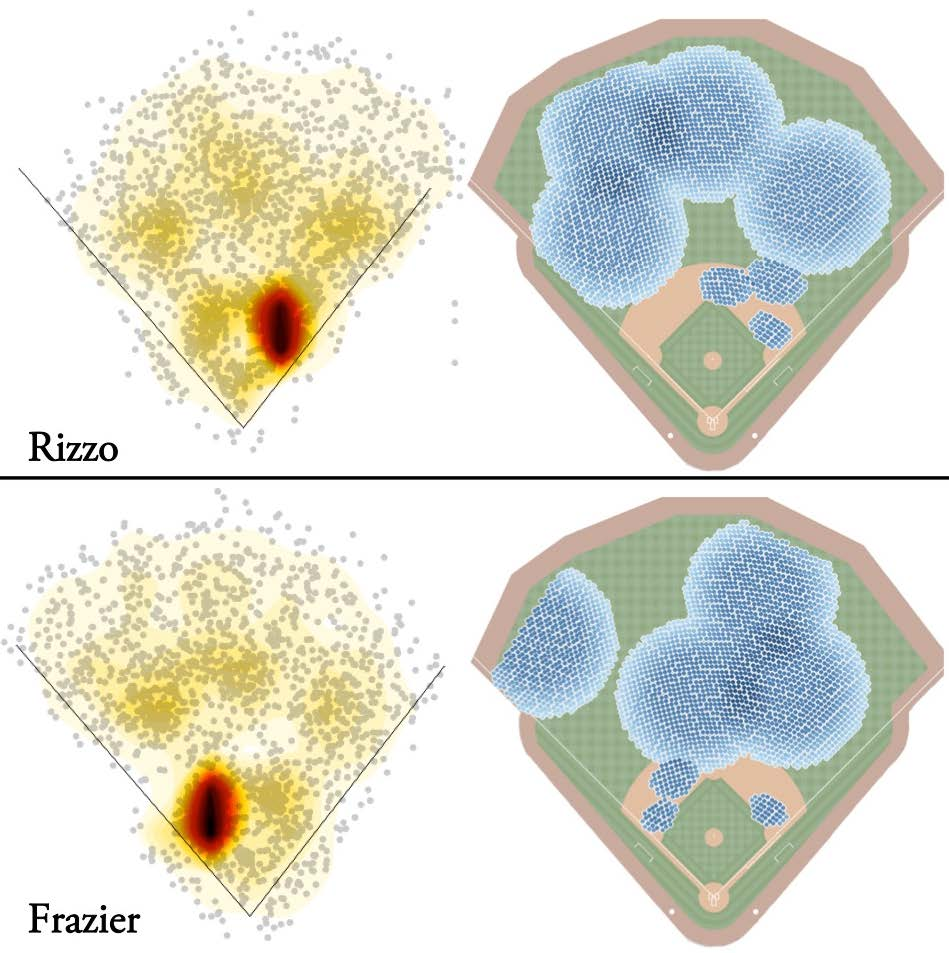 Graphic showing heat map and resulting defensive positioning for Anthony Rizzo and Todd Frazier