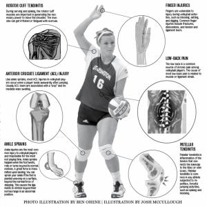 Team Before Me: Overcoming a Season-Ending Injury