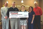 The Grainger Foundation supports Wellmont Foundation
