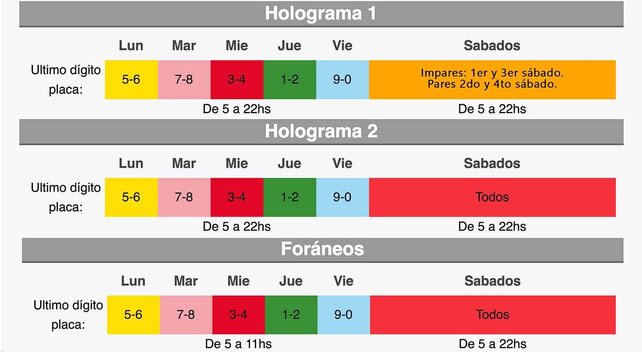 Calendario 2018 Verificacion Estado De Mexico