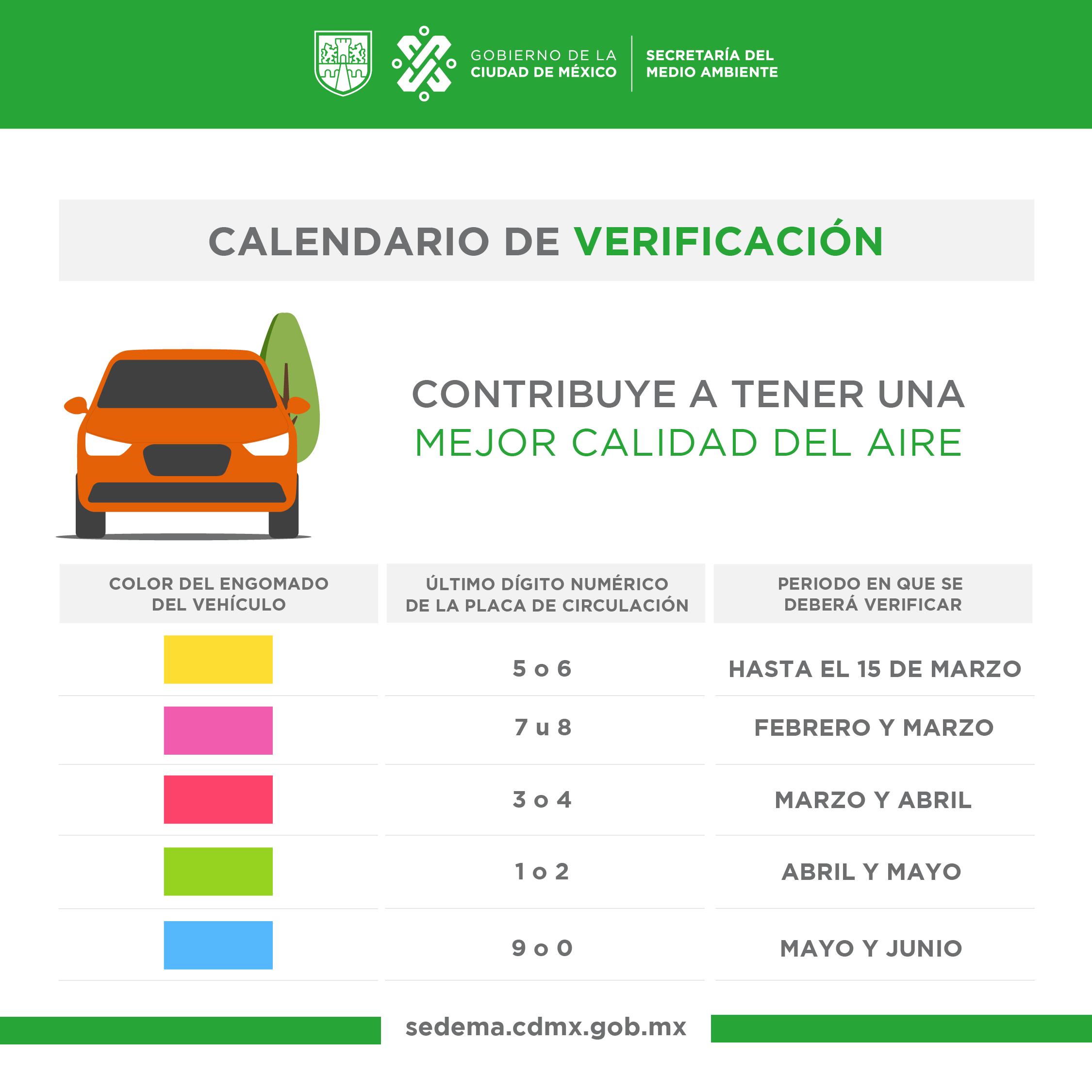 Calendario De Verificacion Fisico Mecanica 2019.Verificacion Vehicular Cdmx 2019 Que Cambios Habra