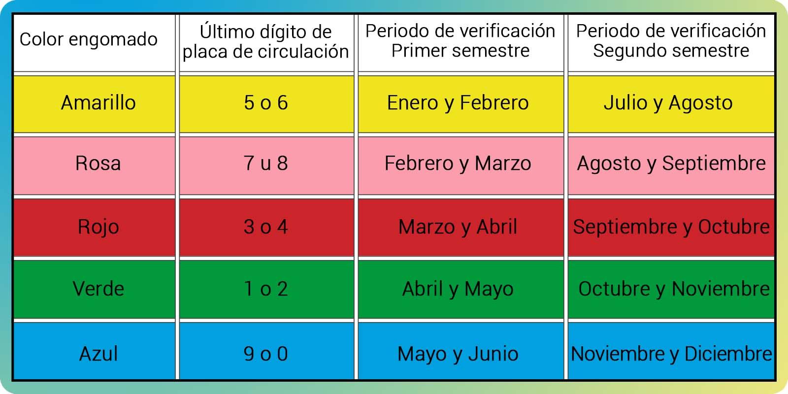 Costo verificacion 2020 estado de mexico