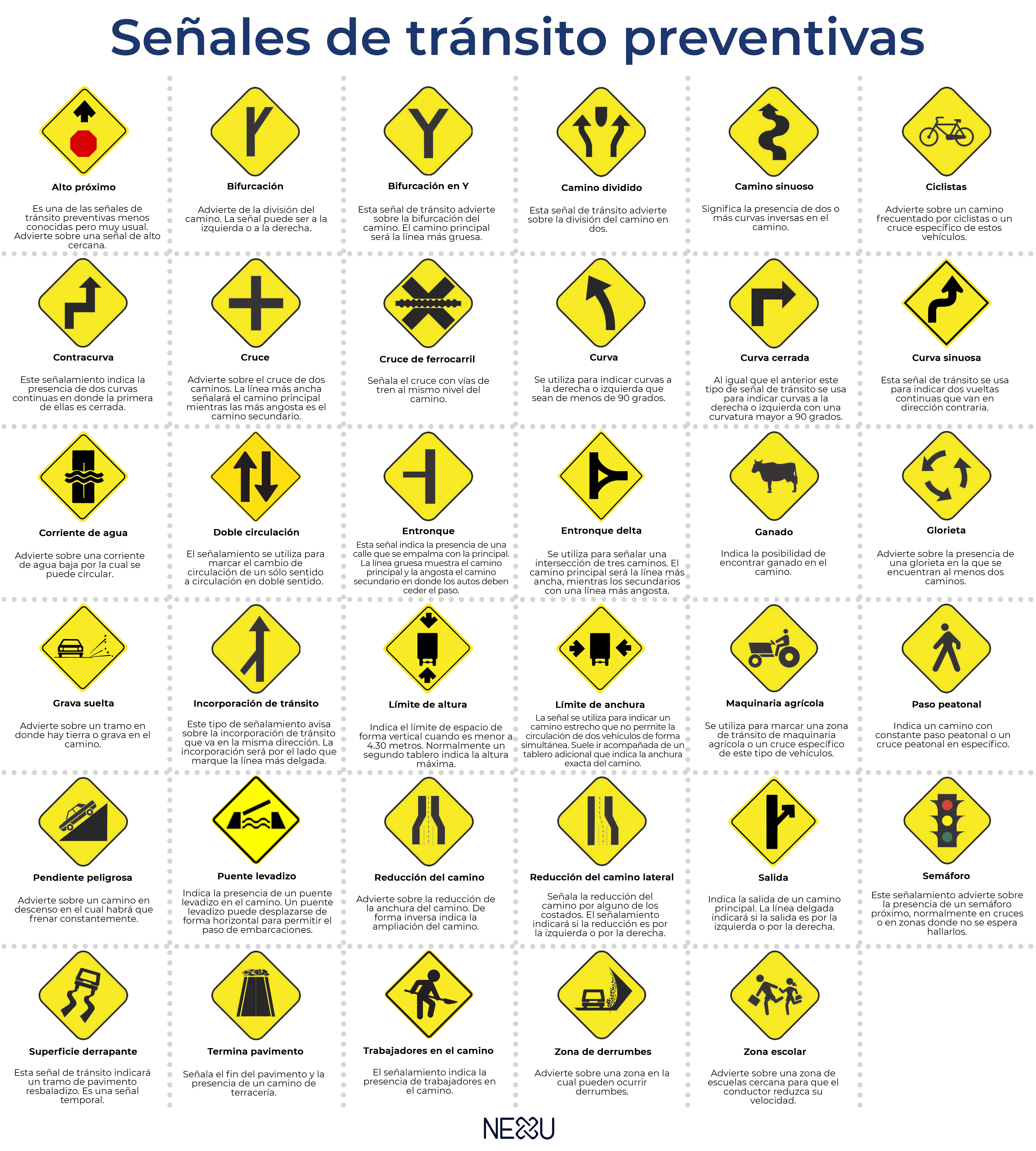 Manual Completo De Señales De Tránsito Y Su Significado
