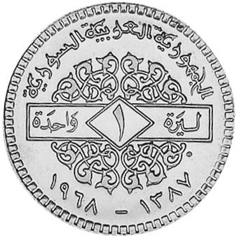 Syria Pound reverse