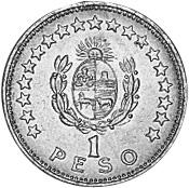 Uruguay Peso reverse